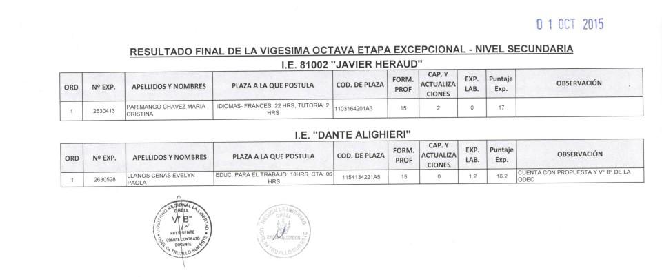 RESULTADO FINAL XXVIII EXCEP