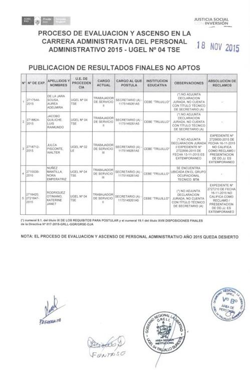 procesodeevaluaciónadministrativa