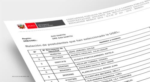087952-minedu-publico-lista-postulantes-ugel-contrato-docente-2016-5-enero-minedu-gob