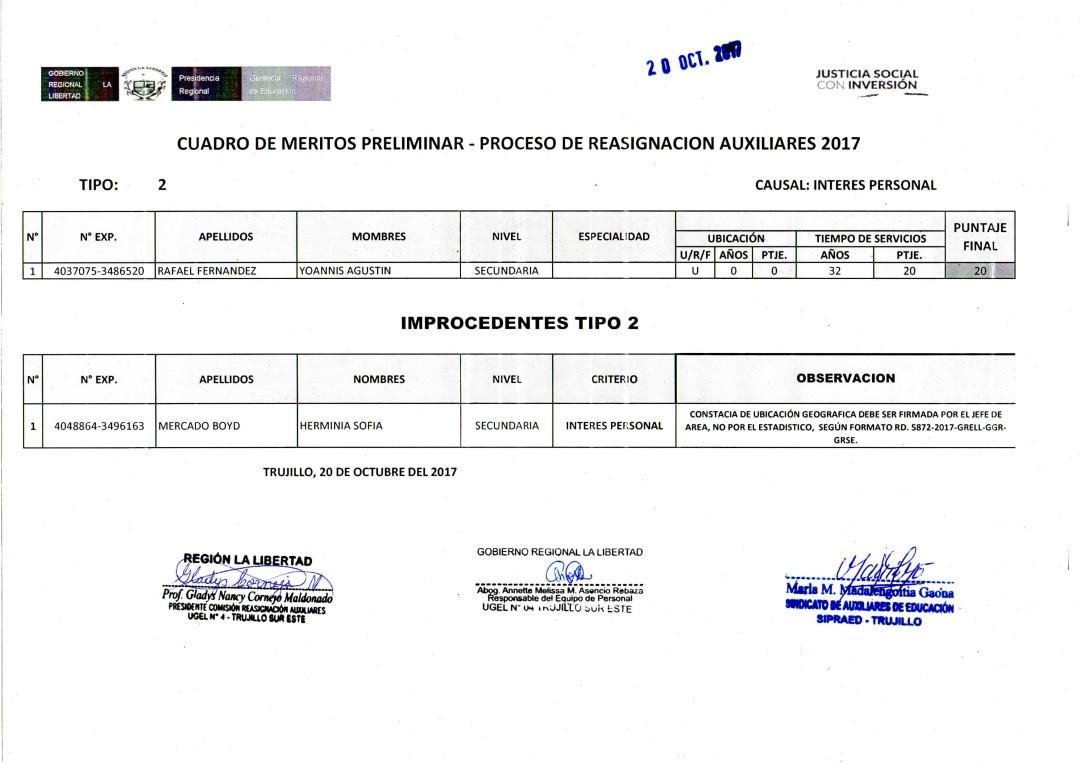 Único Reasignar Categorías Cresta - Ejemplo De Currículum Comercial ...